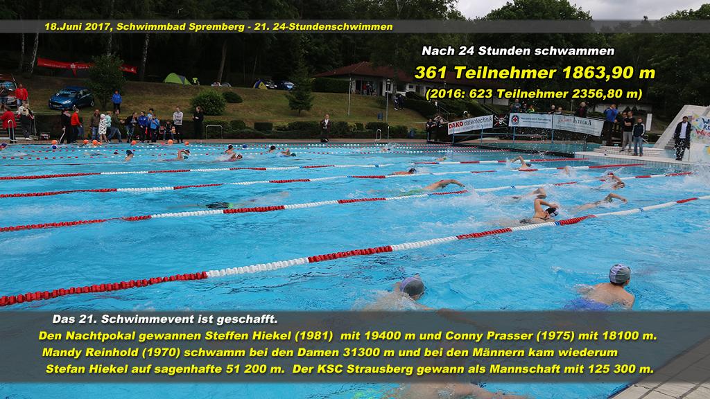 24 Schwimmen a