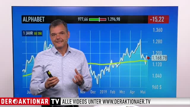 US-Markt: Dow Jones, Tesla, Alphabet, Facebook, Lyft, Uber, Sprint, T-Mobile US, Alibaba, Apple