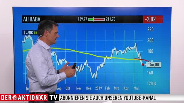 US-Markt: Dow Jones, Amazon, Boeing, Alibaba, Baidu, Tesla, Sea Limited