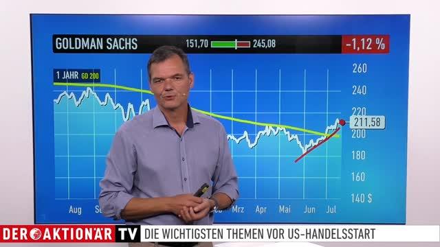 US-Markt: Dow Jones, Goldman Sachs, JP Morgan, Johnson & Johnson, Alphabet, Amazon, PayPal, Disney